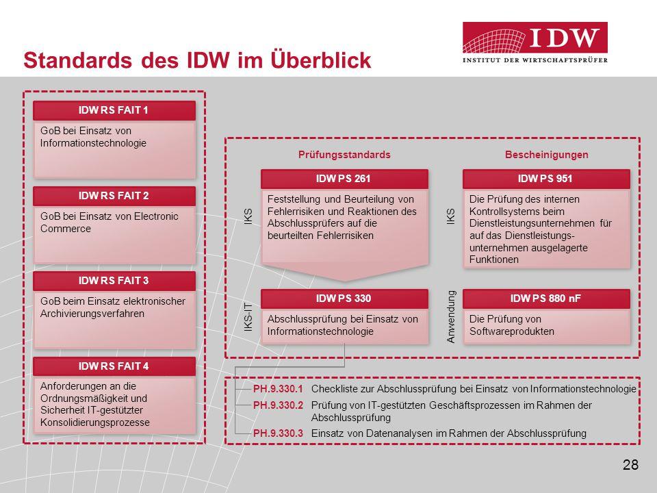 28 Standards des IDW im Überblick IDW RS FAIT 1 GoB bei Einsatz von Informationstechnologie IDW RS FAIT 2 GoB bei Einsatz von Electronic Commerce IDW