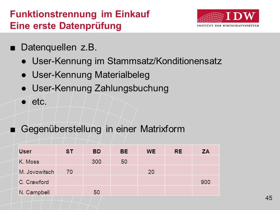 45 Funktionstrennung im Einkauf Eine erste Datenprüfung ■Datenquellen z.B. ●User-Kennung im Stammsatz/Konditionensatz ●User-Kennung Materialbeleg ●Use
