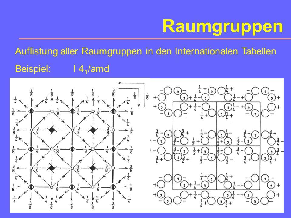Raumgruppen Eigenschaften: Zähligkeit allgemeine Punktlage, spezielle Punktlage asymmetrische Einheit Ableitung der zugehörigen Punktgruppe aus dem Symbol Im zweidimensionalen Fall: Ebenengruppen Bandgruppe Die detaillierte Behandlung der Raumgruppen kann nicht Gegenstand dieser einführenden Lehrveranstaltung sein.