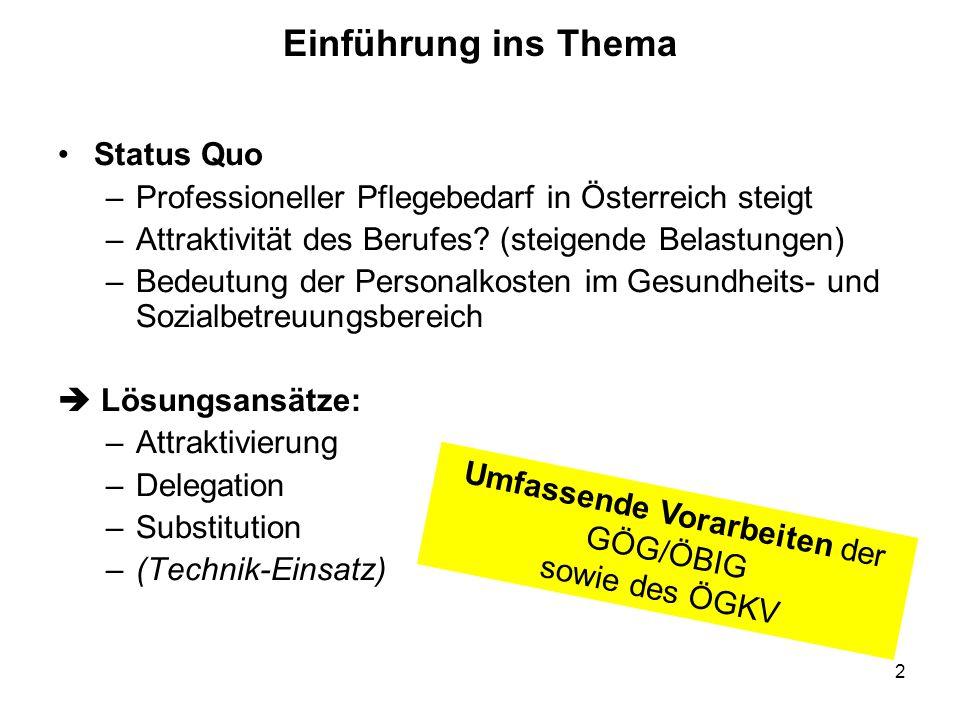 2 Einführung ins Thema Status Quo –Professioneller Pflegebedarf in Österreich steigt –Attraktivität des Berufes? (steigende Belastungen) –Bedeutung de