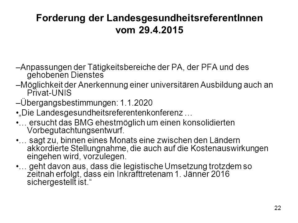 22 Forderung der LandesgesundheitsreferentInnen vom 29.4.2015 –Anpassungen der Tätigkeitsbereiche der PA, der PFA und des gehobenen Dienstes –Möglichk