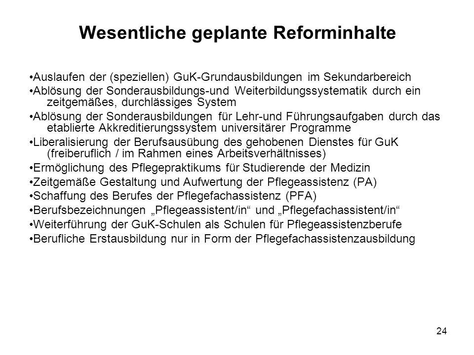 24 Wesentliche geplante Reforminhalte Auslaufen der (speziellen) GuK-Grundausbildungen im Sekundarbereich Ablösung der Sonderausbildungs-und Weiterbil