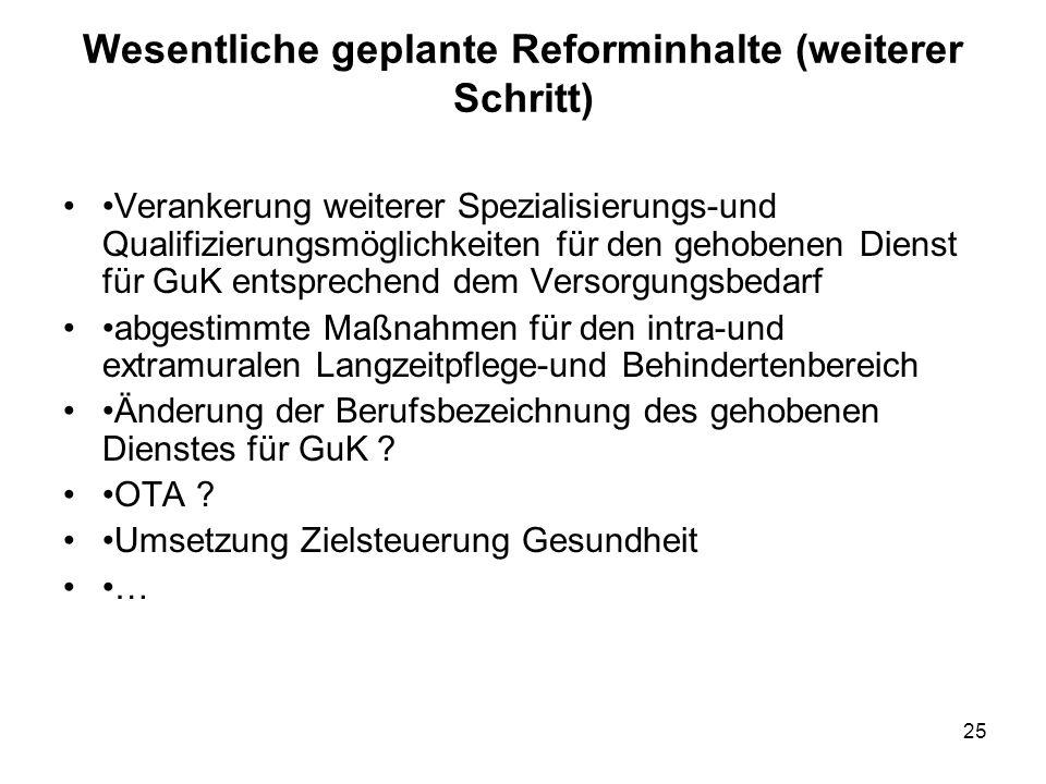 25 Wesentliche geplante Reforminhalte (weiterer Schritt) Verankerung weiterer Spezialisierungs-und Qualifizierungsmöglichkeiten für den gehobenen Dien