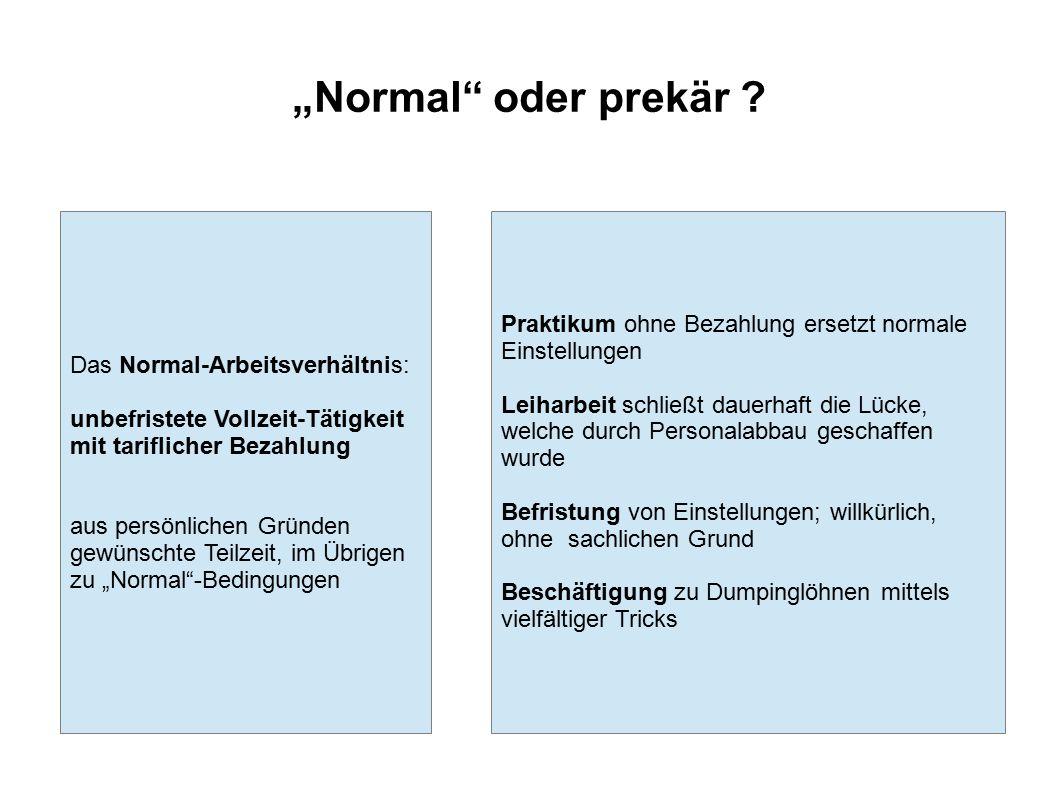 """""""Normal"""" oder prekär ? Das Normal-Arbeitsverhältnis: unbefristete Vollzeit-Tätigkeit mit tariflicher Bezahlung aus persönlichen Gründen gewünschte Tei"""