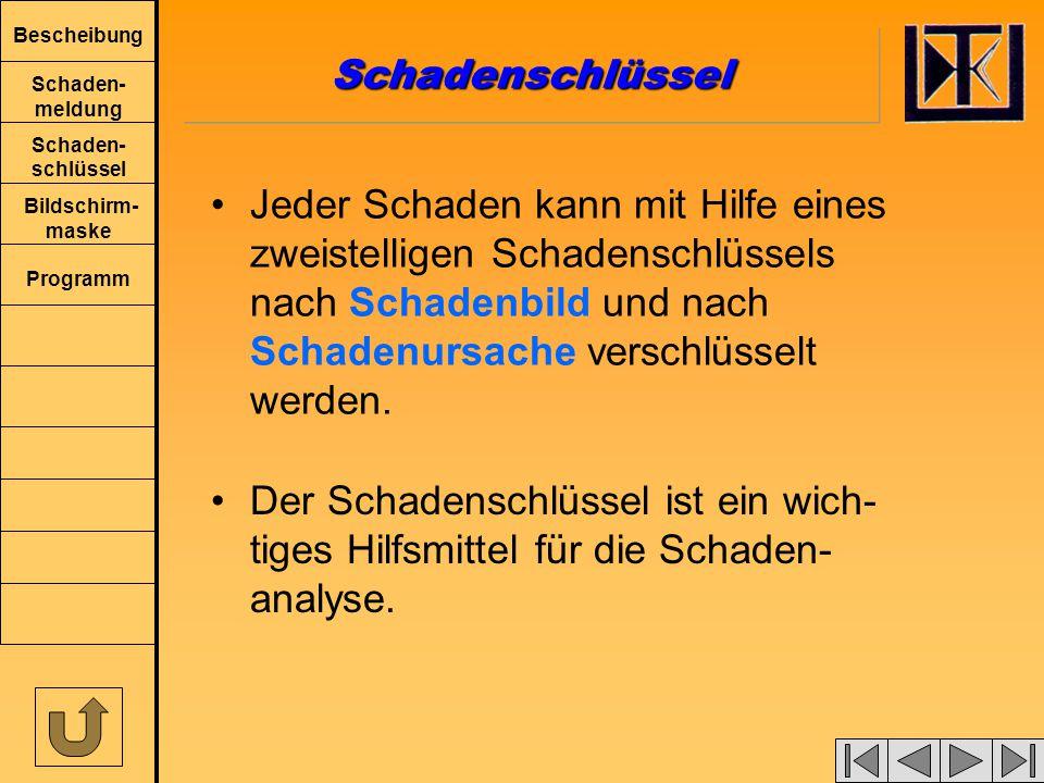 Bescheibung Schaden- meldung Schaden- schlüssel Bildschirm- maske Programm SchadenschlüsselSchadenschlüsselSchadenschlüssel