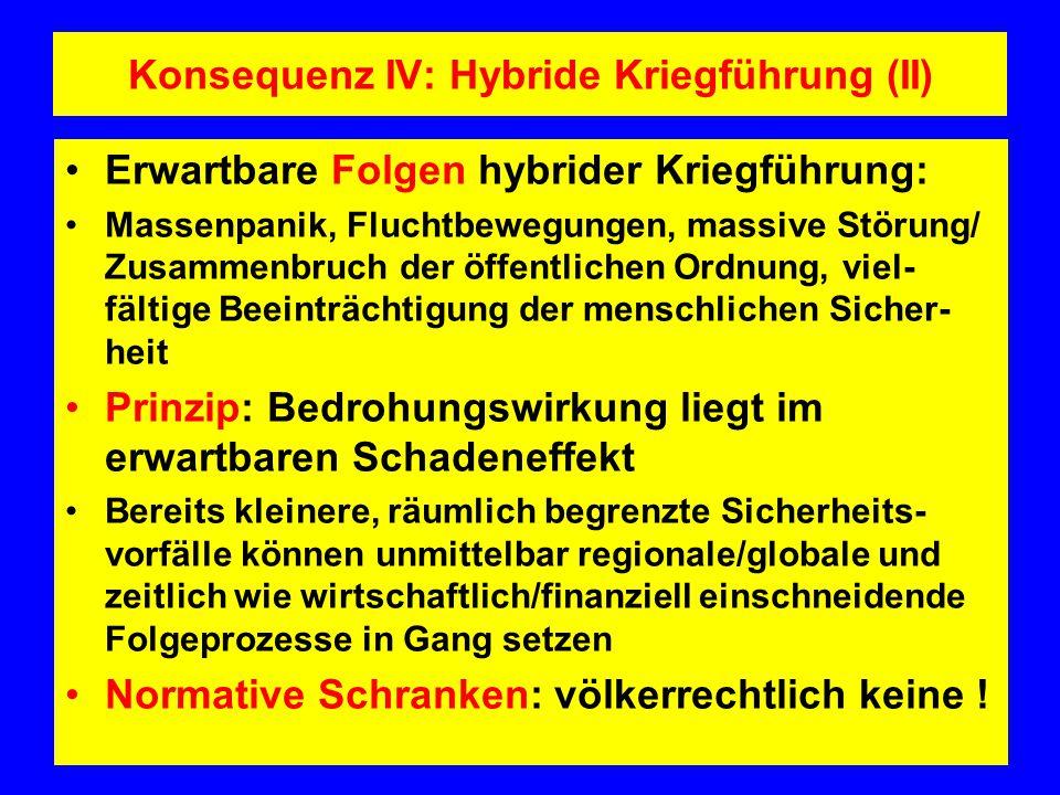Konsequenz IV: Hybride Kriegführung (II) Erwartbare Folgen hybrider Kriegführung: Massenpanik, Fluchtbewegungen, massive Störung/ Zusammenbruch der öf