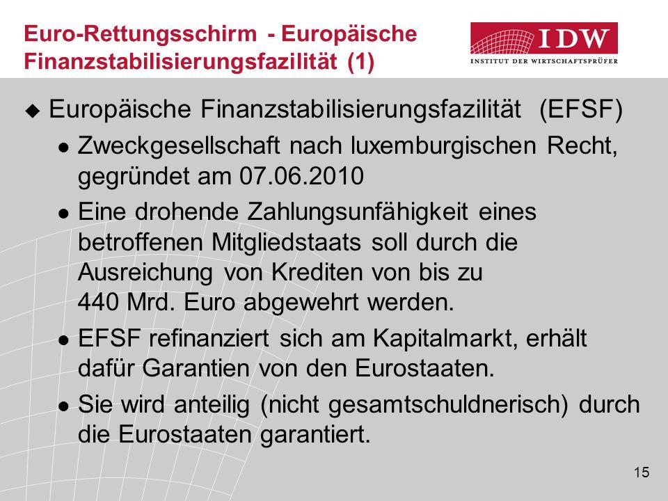 15 Euro-Rettungsschirm - Europäische Finanzstabilisierungsfazilität (1)  Europäische Finanzstabilisierungsfazilität (EFSF) Zweckgesellschaft nach luxemburgischen Recht, gegründet am 07.06.2010 Eine drohende Zahlungsunfähigkeit eines betroffenen Mitgliedstaats soll durch die Ausreichung von Krediten von bis zu 440 Mrd.