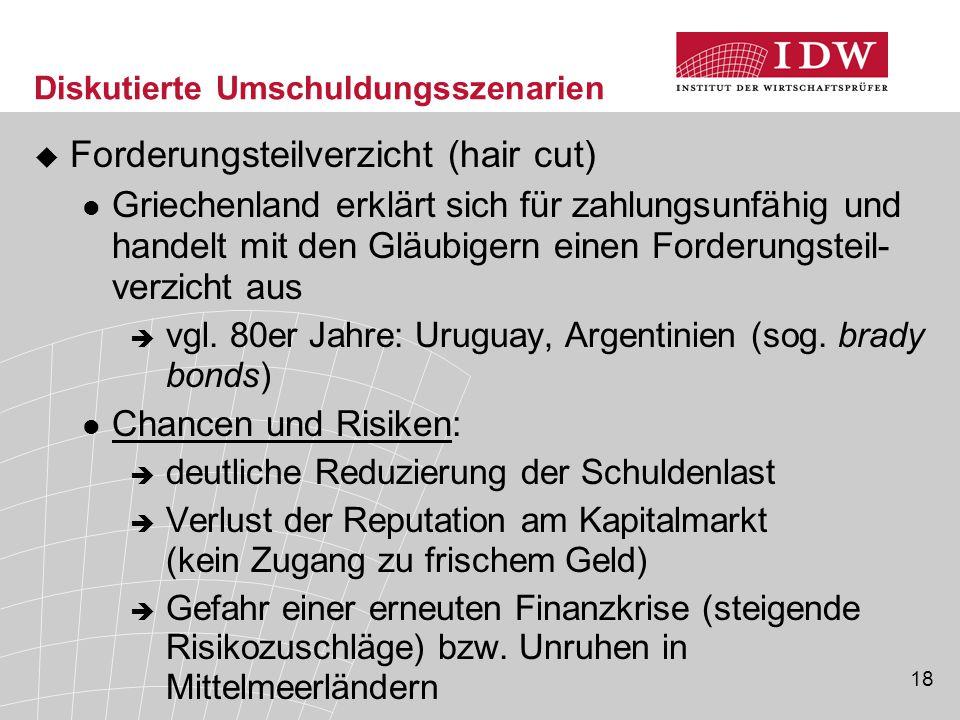 18 Diskutierte Umschuldungsszenarien  Forderungsteilverzicht (hair cut) Griechenland erklärt sich für zahlungsunfähig und handelt mit den Gläubigern einen Forderungsteil- verzicht aus  vgl.