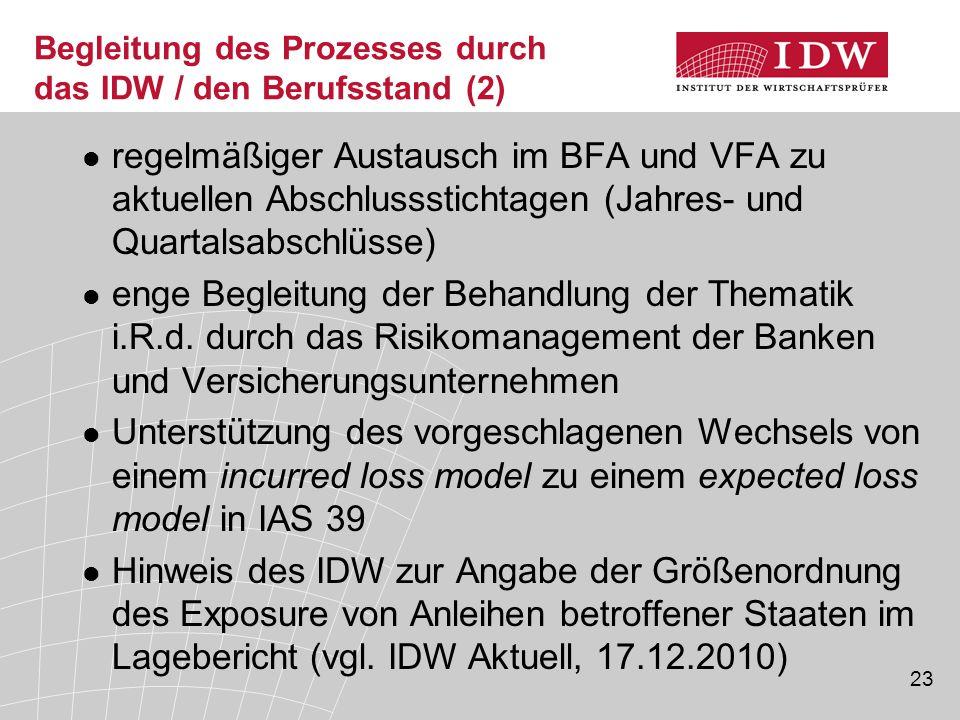23 Begleitung des Prozesses durch das IDW / den Berufsstand (2) regelmäßiger Austausch im BFA und VFA zu aktuellen Abschlussstichtagen (Jahres- und Quartalsabschlüsse) enge Begleitung der Behandlung der Thematik i.R.d.