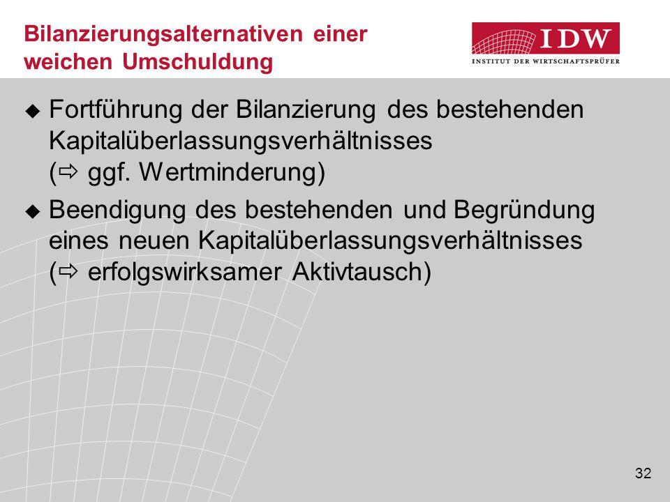 32 Bilanzierungsalternativen einer weichen Umschuldung  Fortführung der Bilanzierung des bestehenden Kapitalüberlassungsverhältnisses (  ggf.