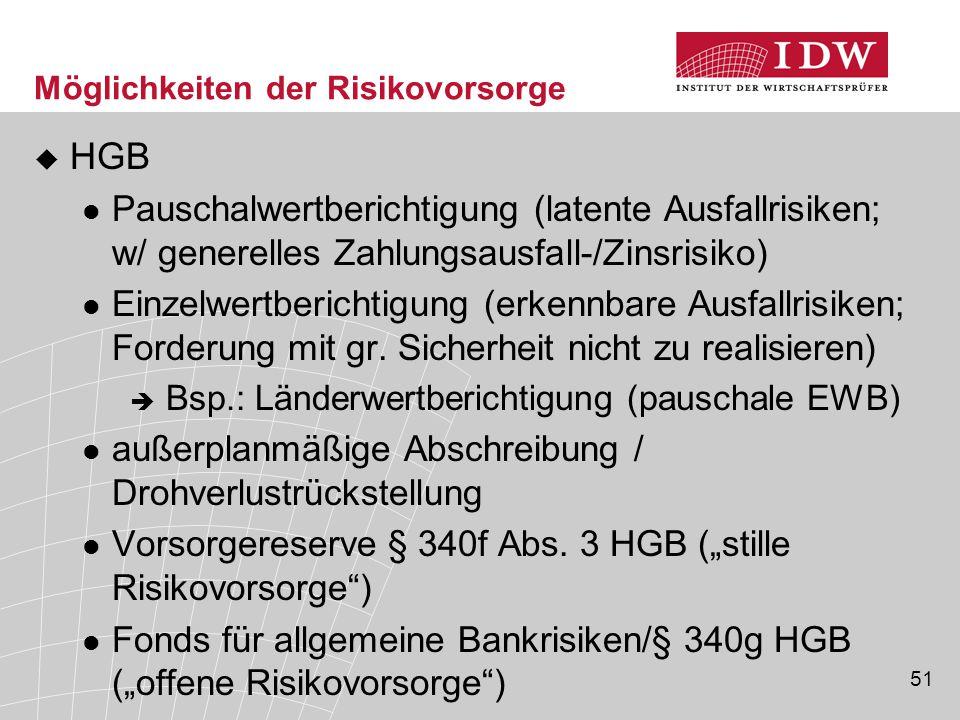 51 Möglichkeiten der Risikovorsorge  HGB Pauschalwertberichtigung (latente Ausfallrisiken; w/ generelles Zahlungsausfall-/Zinsrisiko) Einzelwertberichtigung (erkennbare Ausfallrisiken; Forderung mit gr.