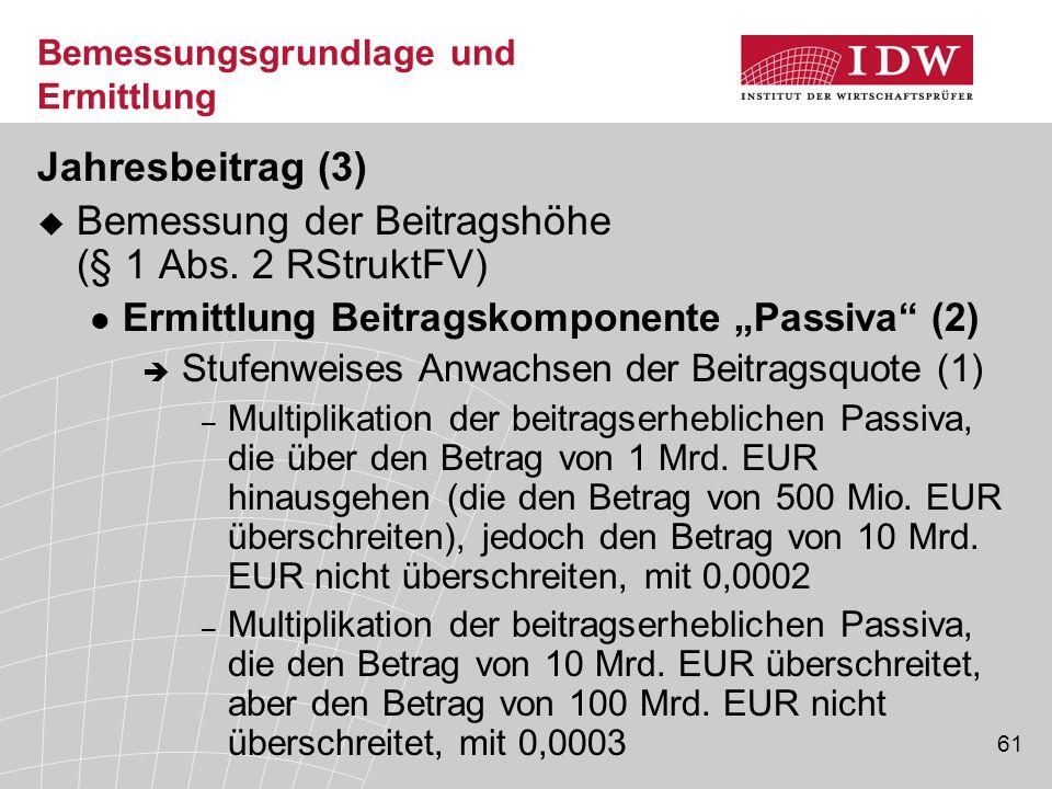 61 Bemessungsgrundlage und Ermittlung Jahresbeitrag (3)  Bemessung der Beitragshöhe (§ 1 Abs.
