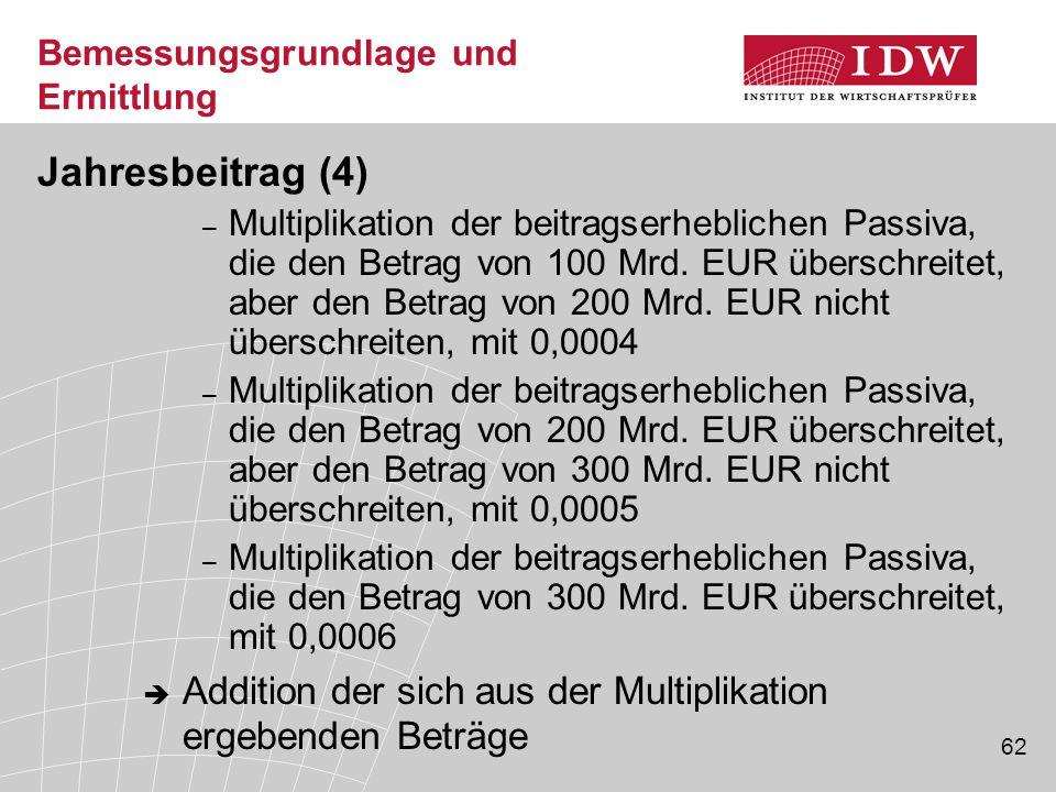 62 Bemessungsgrundlage und Ermittlung Jahresbeitrag (4) – Multiplikation der beitragserheblichen Passiva, die den Betrag von 100 Mrd.