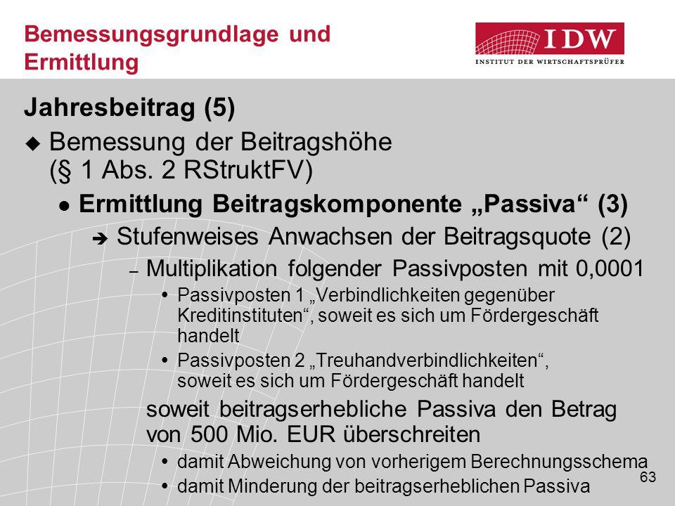 63 Bemessungsgrundlage und Ermittlung Jahresbeitrag (5)  Bemessung der Beitragshöhe (§ 1 Abs.