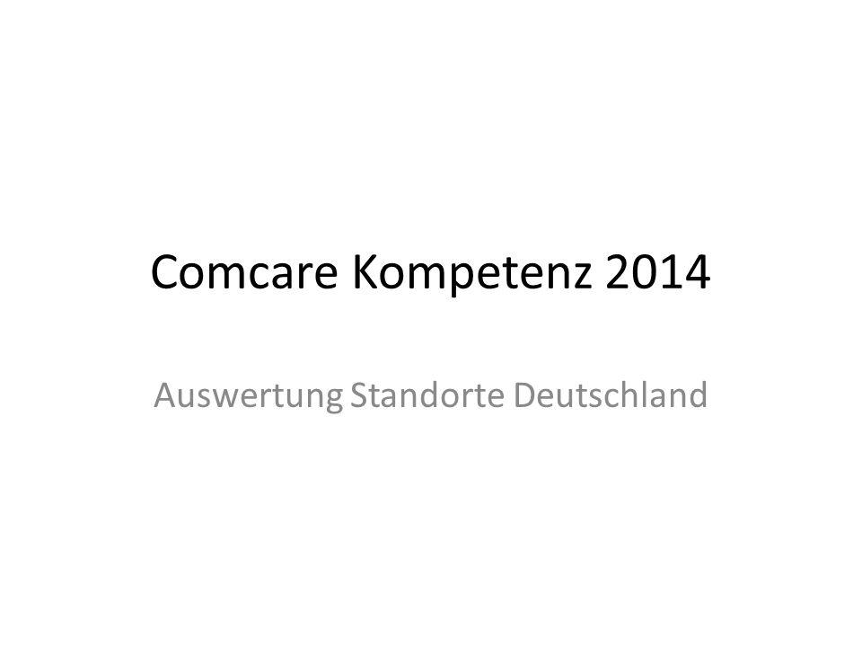 Comcare Kompetenz 2014 Auswertung Standorte Deutschland