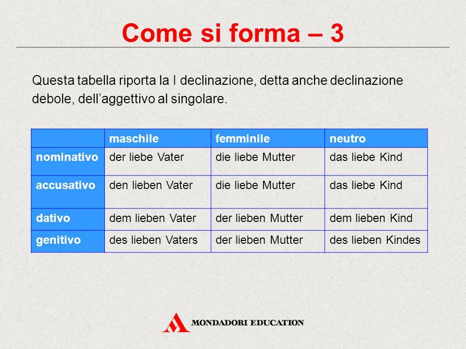 Come si forma – 3 Questa tabella riporta la I declinazione, detta anche declinazione debole, dell'aggettivo al singolare. maschilefemminileneutro nomi