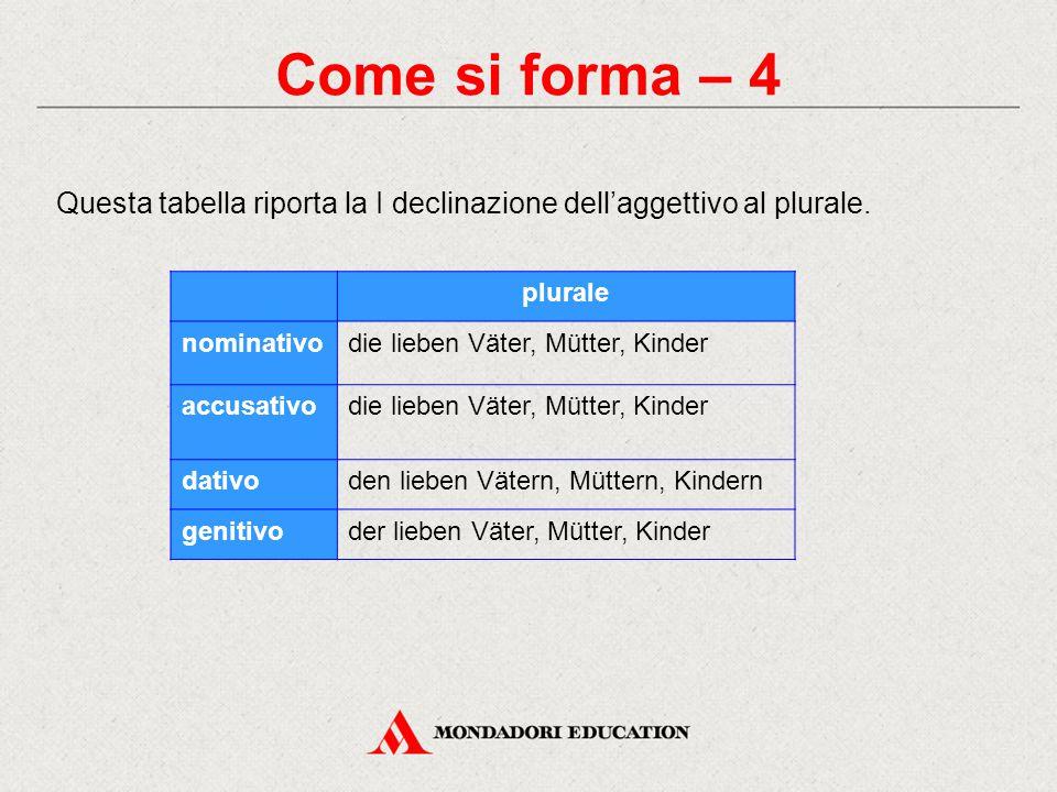 Come si forma – 4 Questa tabella riporta la I declinazione dell'aggettivo al plurale. plurale nominativodie lieben Väter, Mütter, Kinder accusativodie