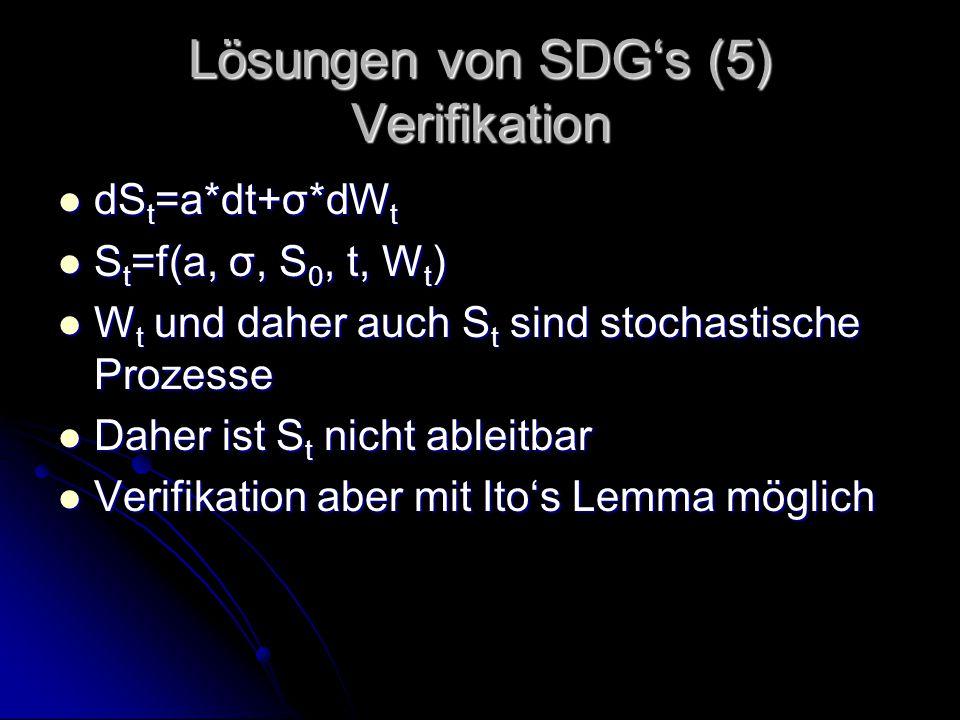 Lösungen von SDG's (5) Verifikation dS t =a*dt+σ*dW t dS t =a*dt+σ*dW t S t =f(a, σ, S 0, t, W t ) S t =f(a, σ, S 0, t, W t ) W t und daher auch S t sind stochastische Prozesse W t und daher auch S t sind stochastische Prozesse Daher ist S t nicht ableitbar Daher ist S t nicht ableitbar Verifikation aber mit Ito's Lemma möglich Verifikation aber mit Ito's Lemma möglich