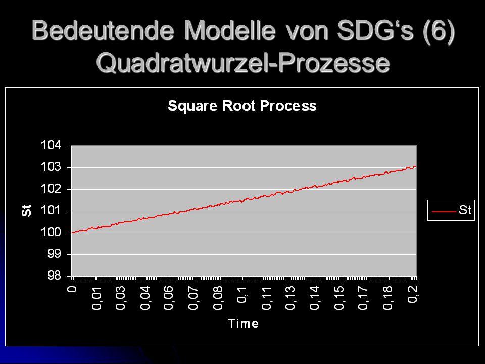 Bedeutende Modelle von SDG's (6) Quadratwurzel-Prozesse