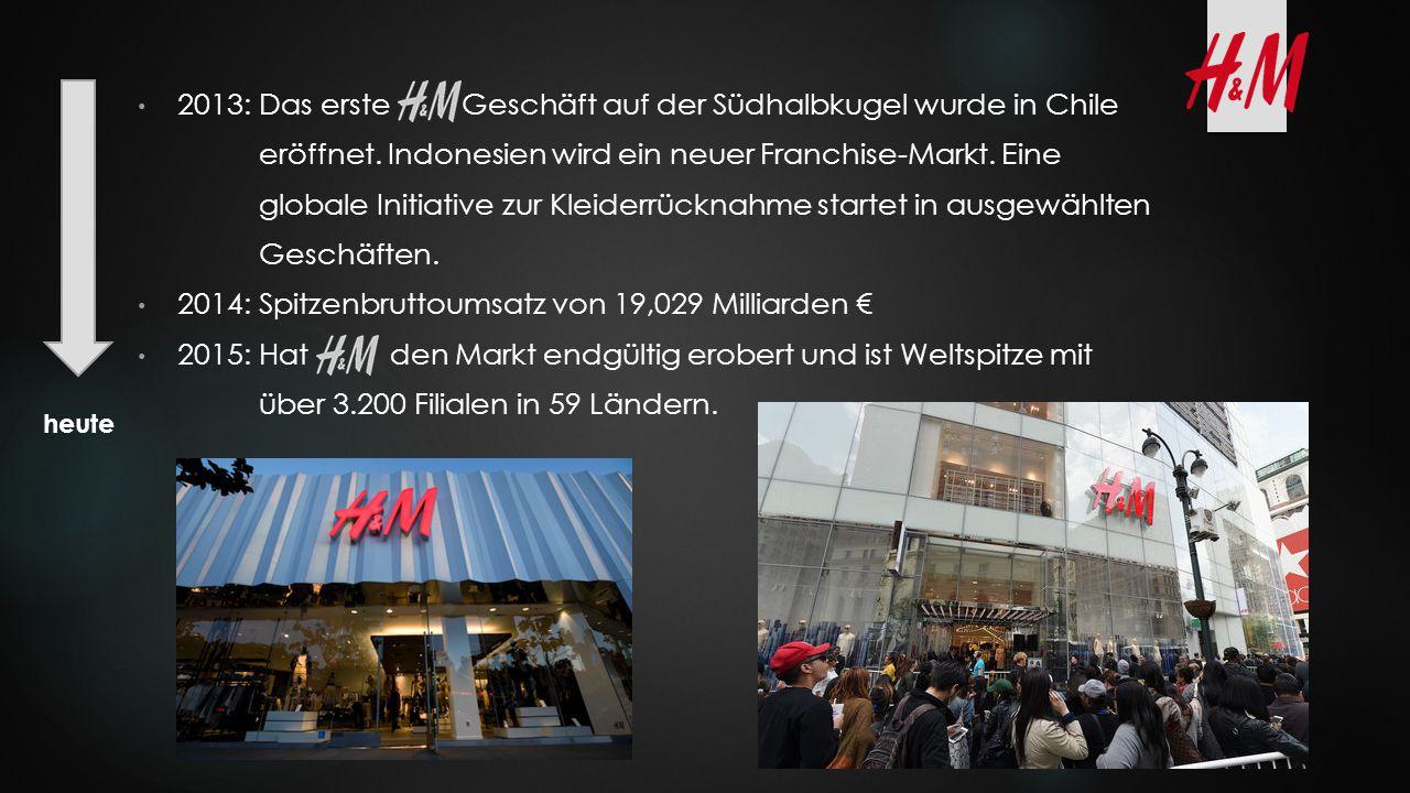 2013: Das erste Geschäft auf der Südhalbkugel wurde in Chile eröffnet. Indonesien wird ein neuer Franchise-Markt. Eine globale Initiative zur Kleiderr