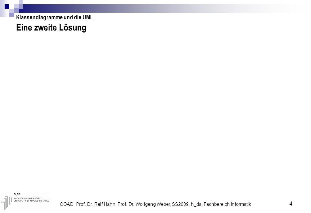 OOAD, Prof. Dr. Ralf Hahn, Prof. Dr. Wolfgang Weber, SS2009, h_da, Fachbereich Informatik 4 Eine zweite Lösung Klassendiagramme und die UML