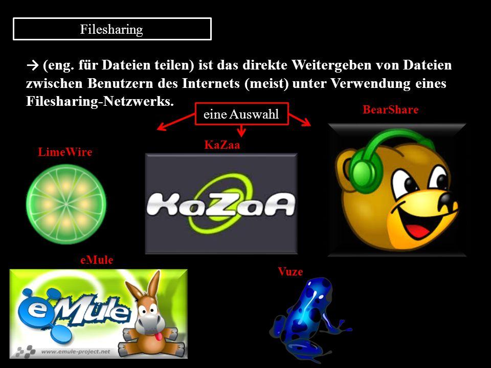 Filesharing → (eng. für Dateien teilen) ist das direkte Weitergeben von Dateien zwischen Benutzern des Internets (meist) unter Verwendung eines Filesh