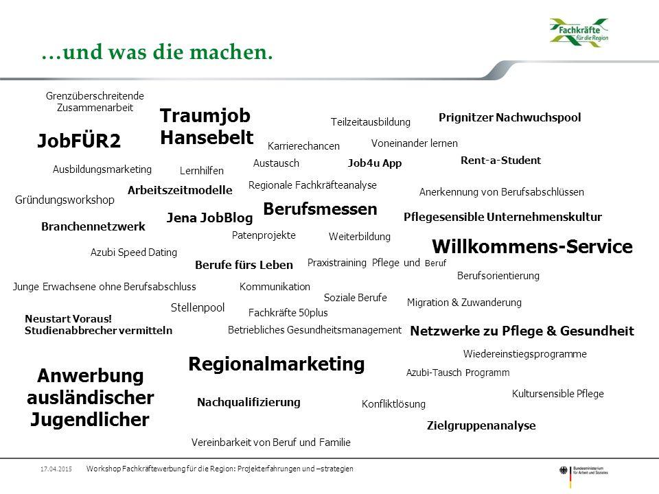 Projekte & Maßnahmen der NW in Sachsen- Anhalt 17.04.2015 Workshop Fachkräftewerbung für die Region: Projekterfahrungen und –strategien
