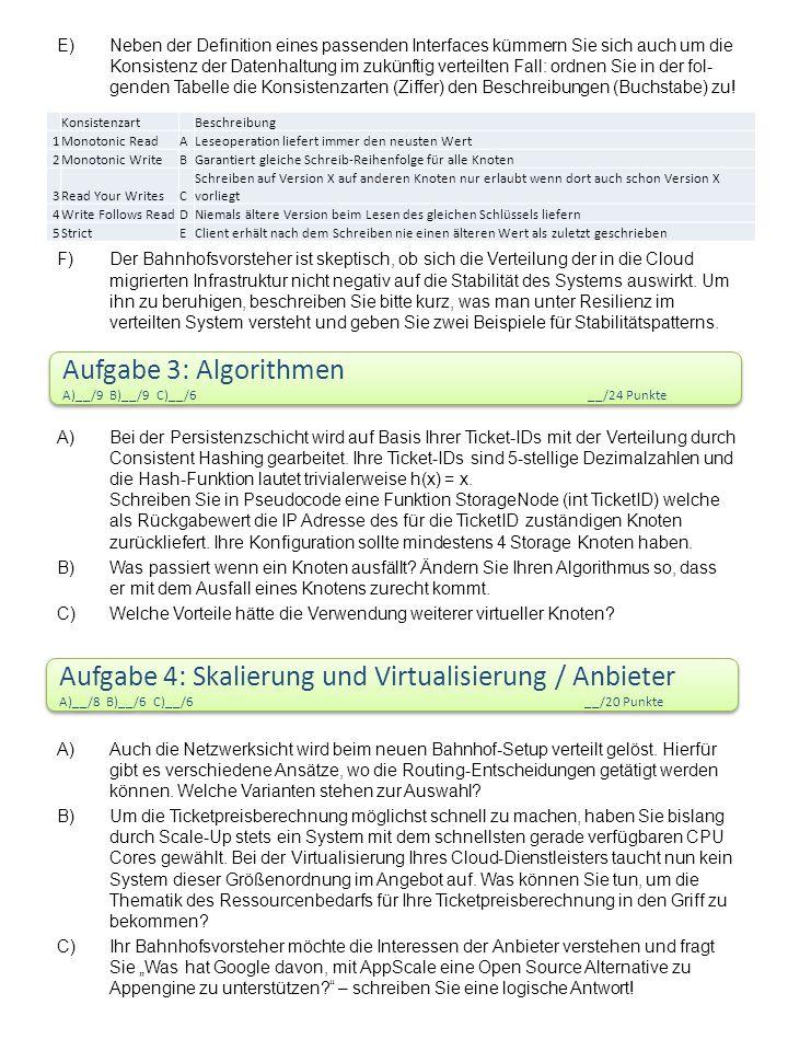 Aufgabe 3: Algorithmen A)__/9 B)__/9 C)__/6 __/24 Punkte Aufgabe 3: Algorithmen A)__/9 B)__/9 C)__/6 __/24 Punkte A)Bei der Persistenzschicht wird auf Basis Ihrer Ticket-IDs mit der Verteilung durch Consistent Hashing gearbeitet.