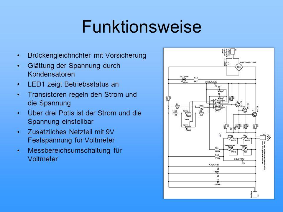 Funktionsweise Brückengleichrichter mit Vorsicherung Glättung der Spannung durch Kondensatoren LED1 zeigt Betriebsstatus an Transistoren regeln den Strom und die Spannung Über drei Potis ist der Strom und die Spannung einstellbar Zusätzliches Netzteil mit 9V Festspannung für Voltmeter Messbereichsumschaltung für Voltmeter