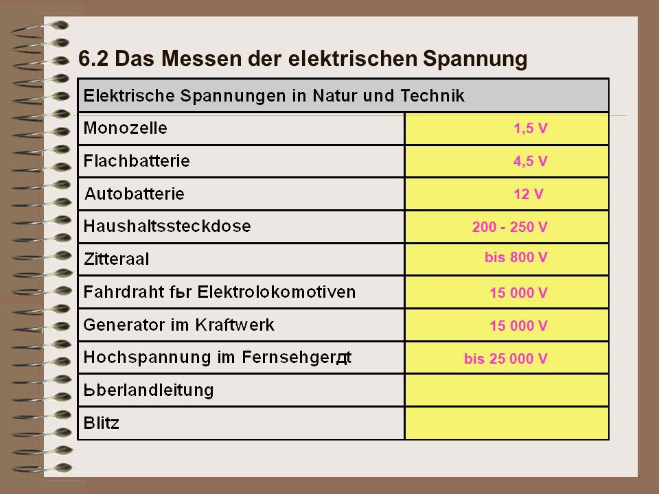 6.2 Das Messen der elektrischen Spannung 1,5 V 4,5 V 12 V 200 - 250 V bis 800 V 15 000 V bis 25 000 V