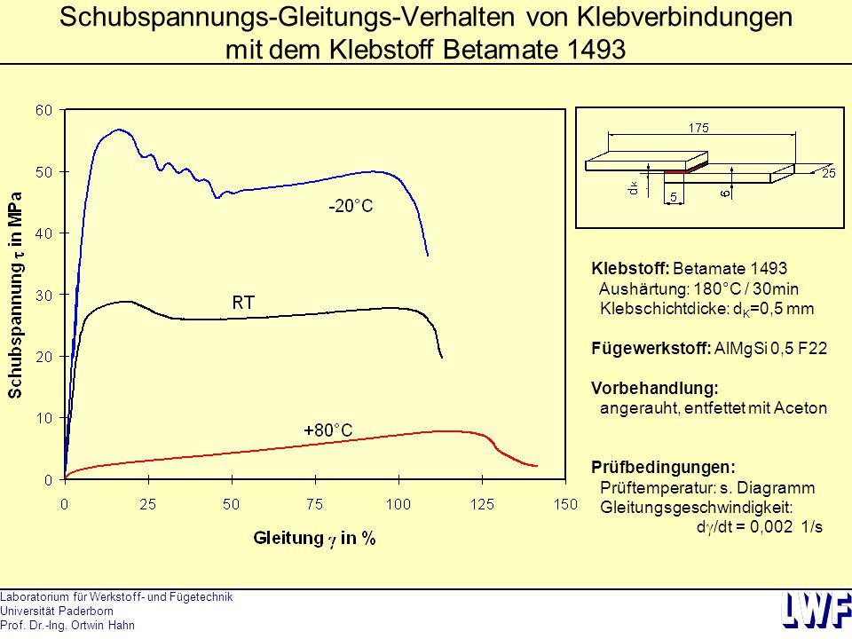 Laboratorium für Werkstoff- und Fügetechnik Universität Paderborn Prof. Dr.-Ing. Ortwin Hahn Schubspannungs-Gleitungs-Verhalten von Klebverbindungen m
