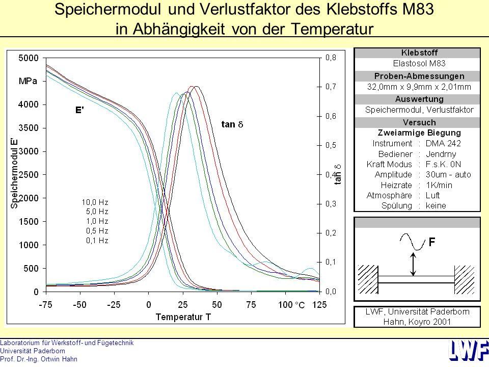 Laboratorium für Werkstoff- und Fügetechnik Universität Paderborn Prof. Dr.-Ing. Ortwin Hahn Speichermodul und Verlustfaktor des Klebstoffs M83 in Abh