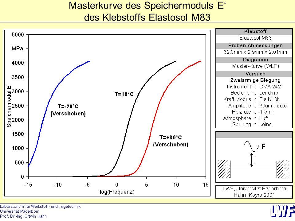 Laboratorium für Werkstoff- und Fügetechnik Universität Paderborn Prof. Dr.-Ing. Ortwin Hahn Masterkurve des Speichermoduls E' des Klebstoffs Elastoso