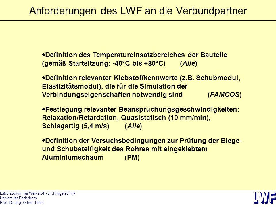Laboratorium für Werkstoff- und Fügetechnik Universität Paderborn Prof. Dr.-Ing. Ortwin Hahn Anforderungen des LWF an die Verbundpartner  Definition