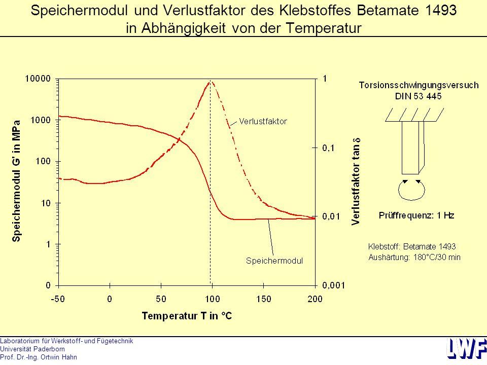 Laboratorium für Werkstoff- und Fügetechnik Universität Paderborn Prof. Dr.-Ing. Ortwin Hahn Speichermodul und Verlustfaktor des Klebstoffes Betamate