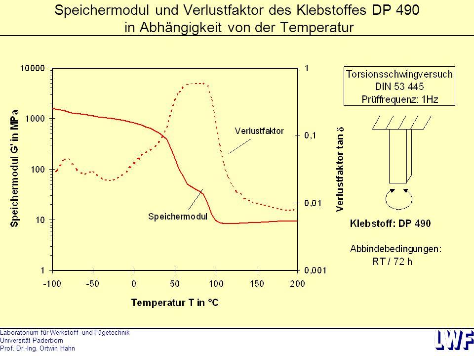 Laboratorium für Werkstoff- und Fügetechnik Universität Paderborn Prof. Dr.-Ing. Ortwin Hahn Speichermodul und Verlustfaktor des Klebstoffes DP 490 in