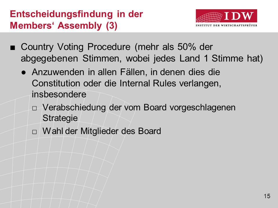 15 Entscheidungsfindung in der Members' Assembly (3) ■Country Voting Procedure (mehr als 50% der abgegebenen Stimmen, wobei jedes Land 1 Stimme hat) ●Anzuwenden in allen Fällen, in denen dies die Constitution oder die Internal Rules verlangen, insbesondere □Verabschiedung der vom Board vorgeschlagenen Strategie □Wahl der Mitglieder des Board