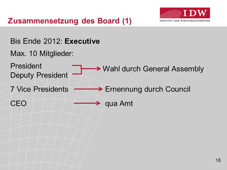 16 Zusammensetzung des Board (1) Bis Ende 2012: Executive Max.