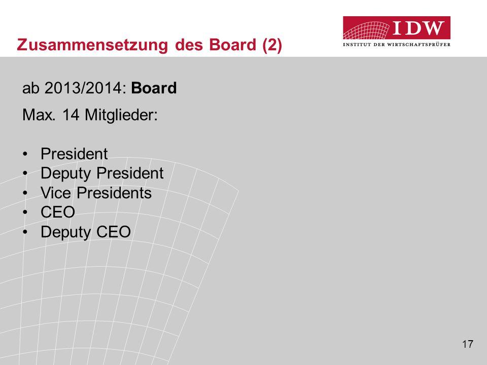 17 Zusammensetzung des Board (2) ab 2013/2014: Board Max.