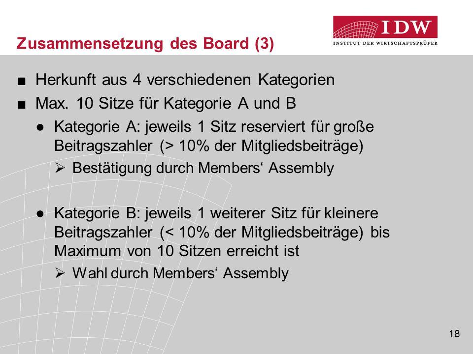 18 Zusammensetzung des Board (3) ■Herkunft aus 4 verschiedenen Kategorien ■Max.