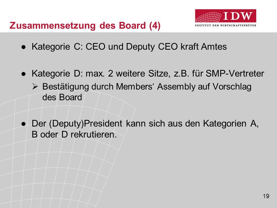 19 Zusammensetzung des Board (4) ●Kategorie C: CEO und Deputy CEO kraft Amtes ●Kategorie D: max.