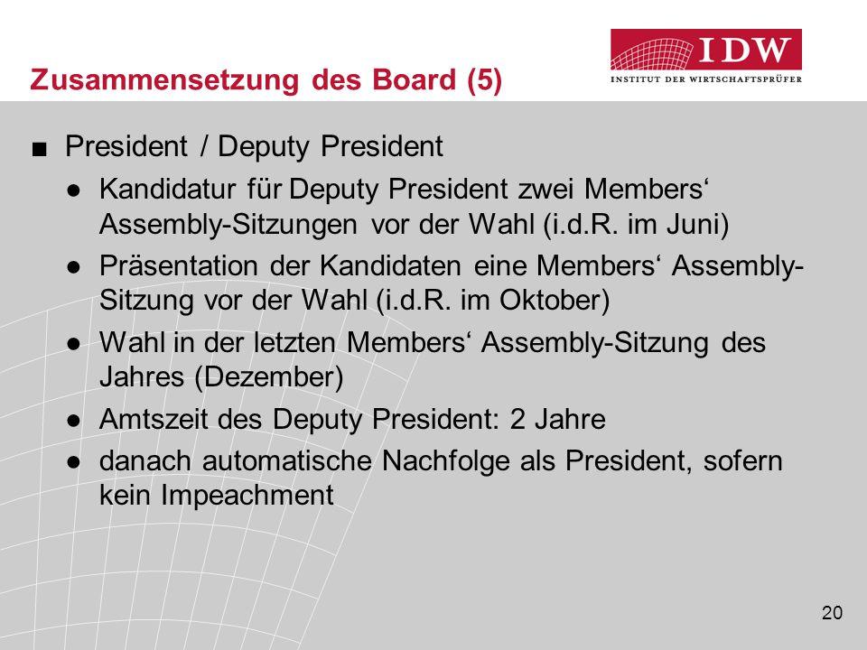 20 Zusammensetzung des Board (5) ■President / Deputy President ●Kandidatur für Deputy President zwei Members' Assembly-Sitzungen vor der Wahl (i.d.R.