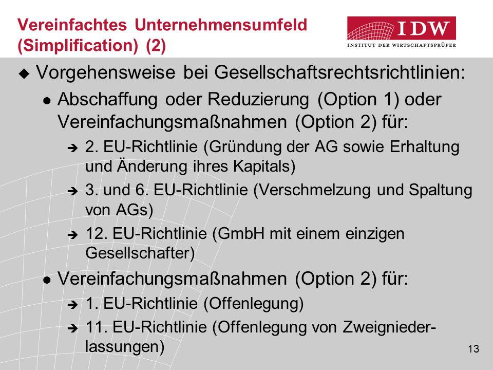 13 Vereinfachtes Unternehmensumfeld (Simplification) (2)  Vorgehensweise bei Gesellschaftsrechtsrichtlinien: Abschaffung oder Reduzierung (Option 1)