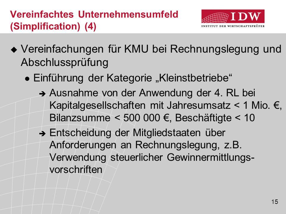"""15 Vereinfachtes Unternehmensumfeld (Simplification) (4)  Vereinfachungen für KMU bei Rechnungslegung und Abschlussprüfung Einführung der Kategorie """""""