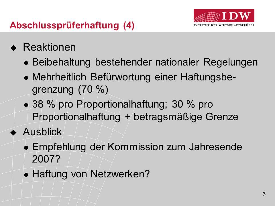 6 Abschlussprüferhaftung (4)  Reaktionen Beibehaltung bestehender nationaler Regelungen Mehrheitlich Befürwortung einer Haftungsbe- grenzung (70 %) 3