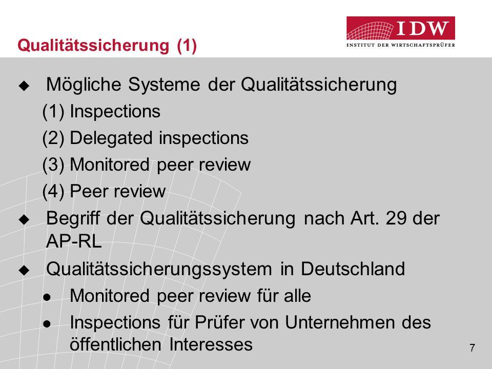 7 Qualitätssicherung (1)  Mögliche Systeme der Qualitätssicherung (1)Inspections (2)Delegated inspections (3)Monitored peer review (4)Peer review  B