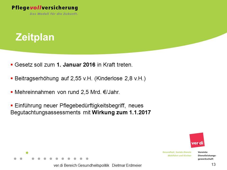 ver.di Bereich Gesundheitspolitik Dietmar Erdmeier 13 Zeitplan  Gesetz soll zum 1. Januar 2016 in Kraft treten.  Beitragserhöhung auf 2,55 v.H. (Kin