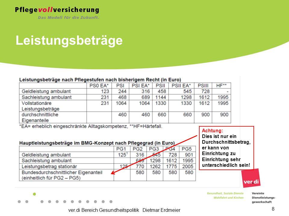 ver.di Bereich Gesundheitspolitik Dietmar Erdmeier 8. Leistungsbeträge Achtung: Dies ist nur ein Durchschnittsbetrag, er kann von Einrichtung zu Einri