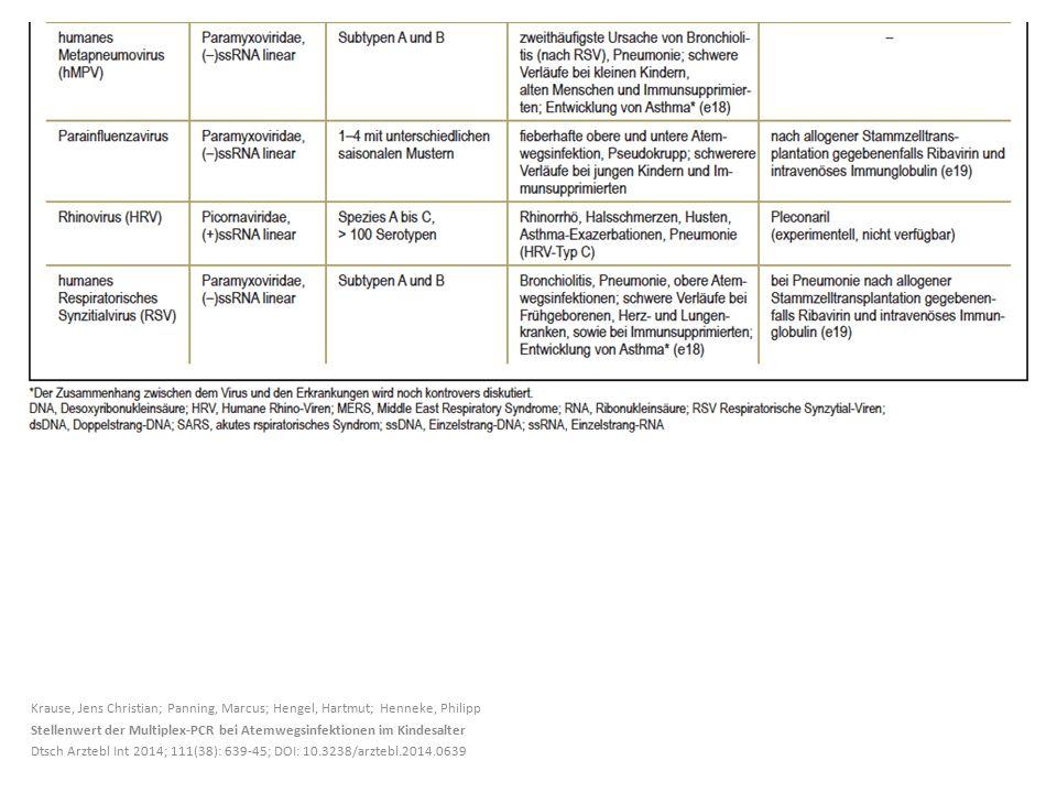Krause, Jens Christian; Panning, Marcus; Hengel, Hartmut; Henneke, Philipp Stellenwert der Multiplex-PCR bei Atemwegsinfektionen im Kindesalter Dtsch Arztebl Int 2014; 111(38): 639-45; DOI: 10.3238/arztebl.2014.0639