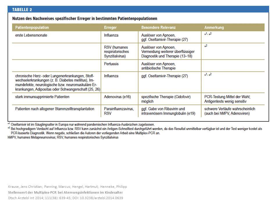 Krause, Jens Christian; Panning, Marcus; Hengel, Hartmut; Henneke, Philipp Stellenwert der Multiplex-PCR bei Atemwegsinfektionen im Kindesalter Dtsch